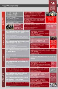 Congreso Universitario Internacional de Tango Argentino